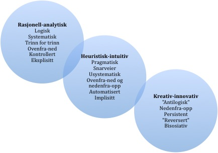 Assosiative teorier om læring
